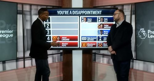 Lingard, United and VAR: Premier League biggest disappointments this season rated (video)