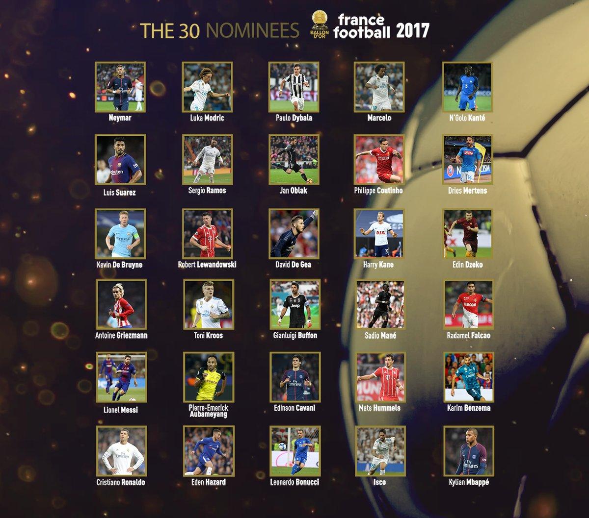 знанием 30 претендентов на золотой мяч 2017 портрет будет