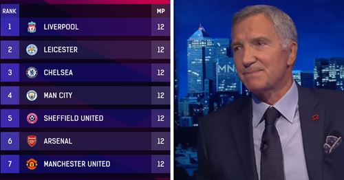 'United will be back, guaranteed. It's just a case of when': Souness doesn't see Liverpool dominating Premier League
