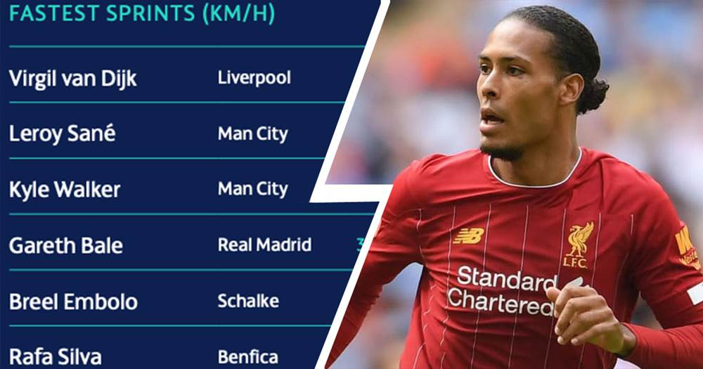UEFA's technical report: Van Dijk made the fastest sprint in the Champions League last season