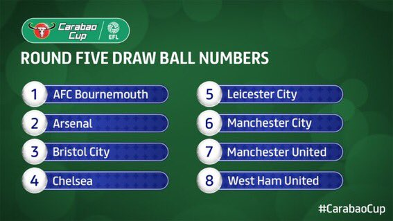 Carabao Cup draw today at 4pm BST  Which team would you like