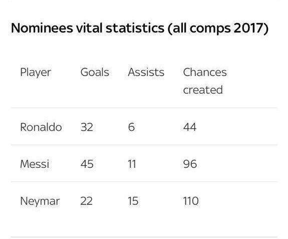 messi tore statistik
