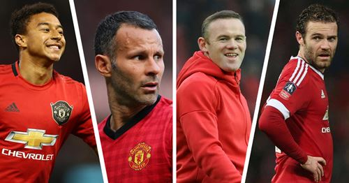 🏆 Tribuna.com Awards - fans name United's attacking midfielder of the Decade